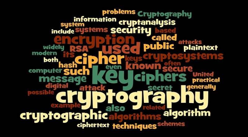 word cloud of crypto terms