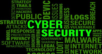 Wordcloud with Cyber Security at centre